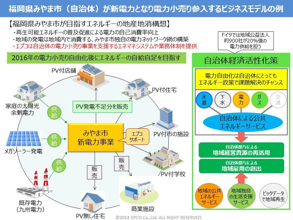 福岡県みやま市の電力小売り市場参入