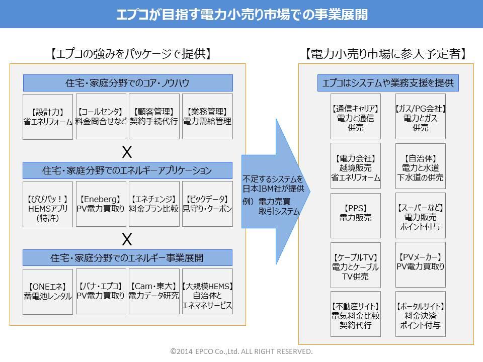 IBM社プレスリリース資料
