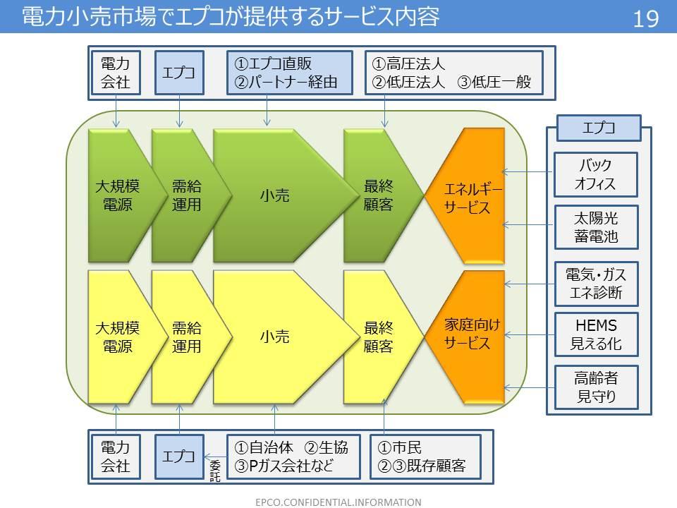 2015年12月期中間決算説明会資料(final・印刷用)