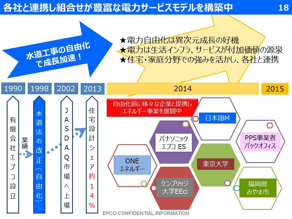 2014年12月期本決算説明会資料(final)